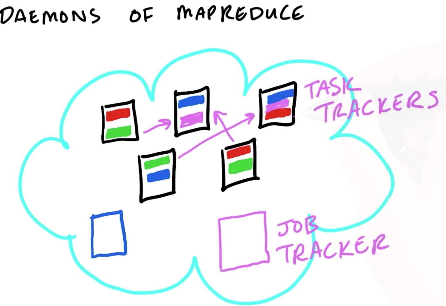 how to run mapreduce program in hadoop